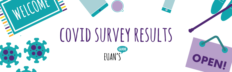 Covid Survey Results written in the centre with the Euan's Guide logo below and surrounded by various symbols, including a door mat, Coronavirus icons and a walking aid.